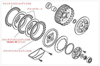 画像2: [純正部品] クラッチフリクションディスク 3枚セット(JA07型)